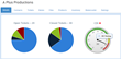 TeamSupport Customer Support Software Rolls Out All-New Customer...