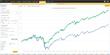 Trendrating Adds Index Builder to Momentum Analytics Platform