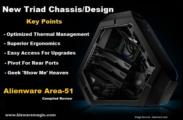 Alienware Area-51 Is A Geek's Show Me Heaven