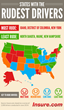 Rudest Drivers are from Idaho, Washington, D.C., and New York, Says...