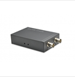 SDI to HDMI Converters