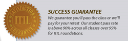 ITIL Certification Success Guarantee