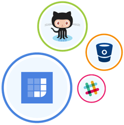 Jixee integrates with developer tools like GitHub, Bitbucket, and Slack.