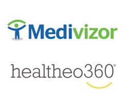 healtheo360 and medivizor partnership