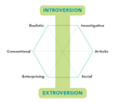 New Tips Help Introverts Succeed at Work and in School, from Career...