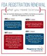 FDA FSMA Registration Renewal