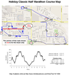 25th Annual Holiday Classic Half-Marathon Course Map and elevations