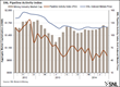 SNL Metals & Mining Report Finds That Global Metals Exploration Stalled in August