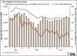 SNL, Metals, mining, pipeline activity index, PAI, exploration sector,