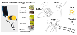 Description of some of the various ways HydroBee can charge your USB device