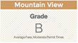 Mountain View Solar Permit Rank