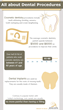 Southern California Implant, Restoration and Cosmetic Dental Expert...