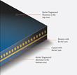 Mining Conveyor Belt Design Incorporating Kevlar®
