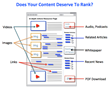 OC SEO Reviews 2014 Google Changes On Website Content Quality
