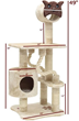 HomeThangs.com Has Introduced A Guide To Custom Built Cat Perches and...