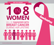 American Pest Partners With Breast Care For Washington