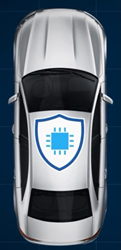 Cyber Protected Car