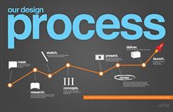 Web SEO Master Professional Web Design and Development Services