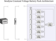 Sendyne Awarded Patent for Novel Battery Pack Architecture