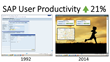 CoAppSys Launches Service to Improve User Productivity Up to 21% Using...