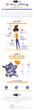 Infographie Babysitting Agence 2014