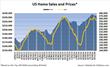 Weekly Home Sales Closing In On 2013 Figures