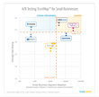 A/B Testing Software TrustMap for SMBs