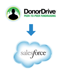 Announcing the connection of DonorDrive Peer-to-Peer Fundraising software to Salesforce