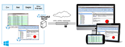 Thinfinity® VirtualUI™ is a software solution that enables developers to instantly take to the web their existing Windows applications.