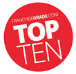 Top 10 Franchised Quick Service Restaurants of 2014
