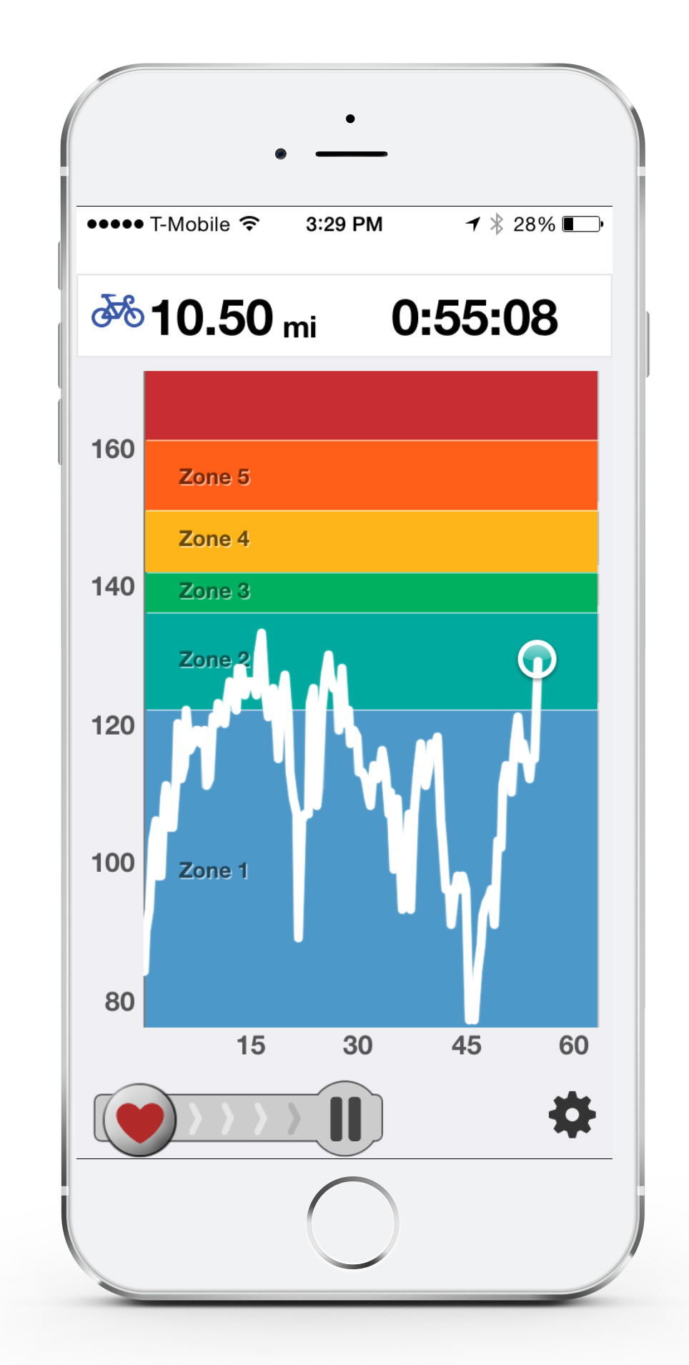 digifit announces heart rate monitoring integration with