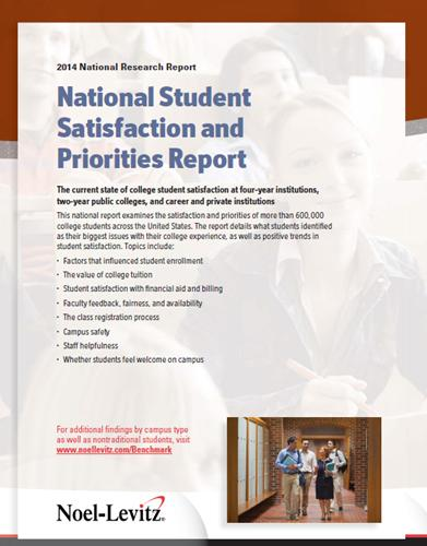 measuring the satisfaction of student housing Student residential satisfaction in an on this research reports the results of residential satisfaction in students' housing in an on 14 models to measure.