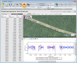A screenshot of ProVAL 3.5, a pavement profile viewing and analysis tool, displaying the results of a pavement smoothness analysis on an aerial map.