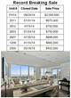TheKleerTeam Announces the Sale of a Miami Beach Penthouse to...