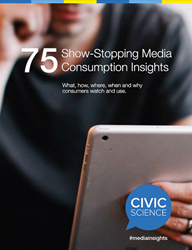 Cover image for the ebook: 75 Show-Stopping Media Consumption Insights