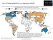 Surveying Digital Currency Regulations Around the World