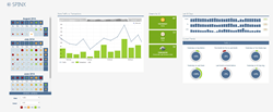 business intellgence, dashboard, actionable