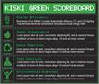 Kiski Green Scoreboard
