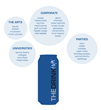 custom energy drinks for parties and corporate events