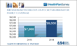 Thirty-Two Percent of Employers Delayed Health Plan Renewal Date to...