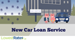 LowestRates.ca's Car Loan Service Offers Fast, Easy, Guaranteed...