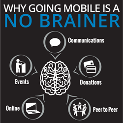Why Going Mobile is a No brainer Ebook