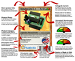 Virtuabotix Upgrades Packaging & Retail Labeling for Their...
