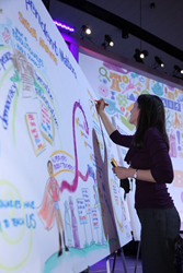 graphic recording, graphic recorder, illustration, live capture