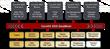 CoreDX DDS Product Line:  Mobile, Embedded, Desktop, Enterprise
