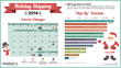Shipping Software ShipStation Provides 2014 Holiday Shipping Carrier Ship-By Dates