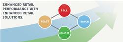 Enhanced Retail Solutions STAR Loop