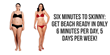 """6 Minutes to Skinny"" Review Exposes a New Fast Weight Loss..."