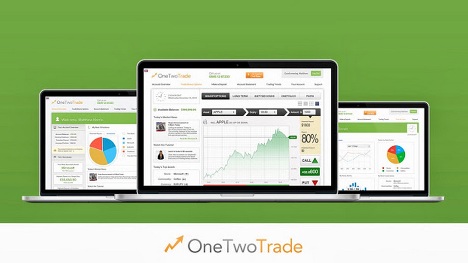 Online binary options trading platform