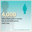 More than 4,000 women die of cervical cancer each year.